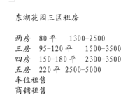 东湖花园三区租房 两房到五房 1500-3000 欢迎来电咨询